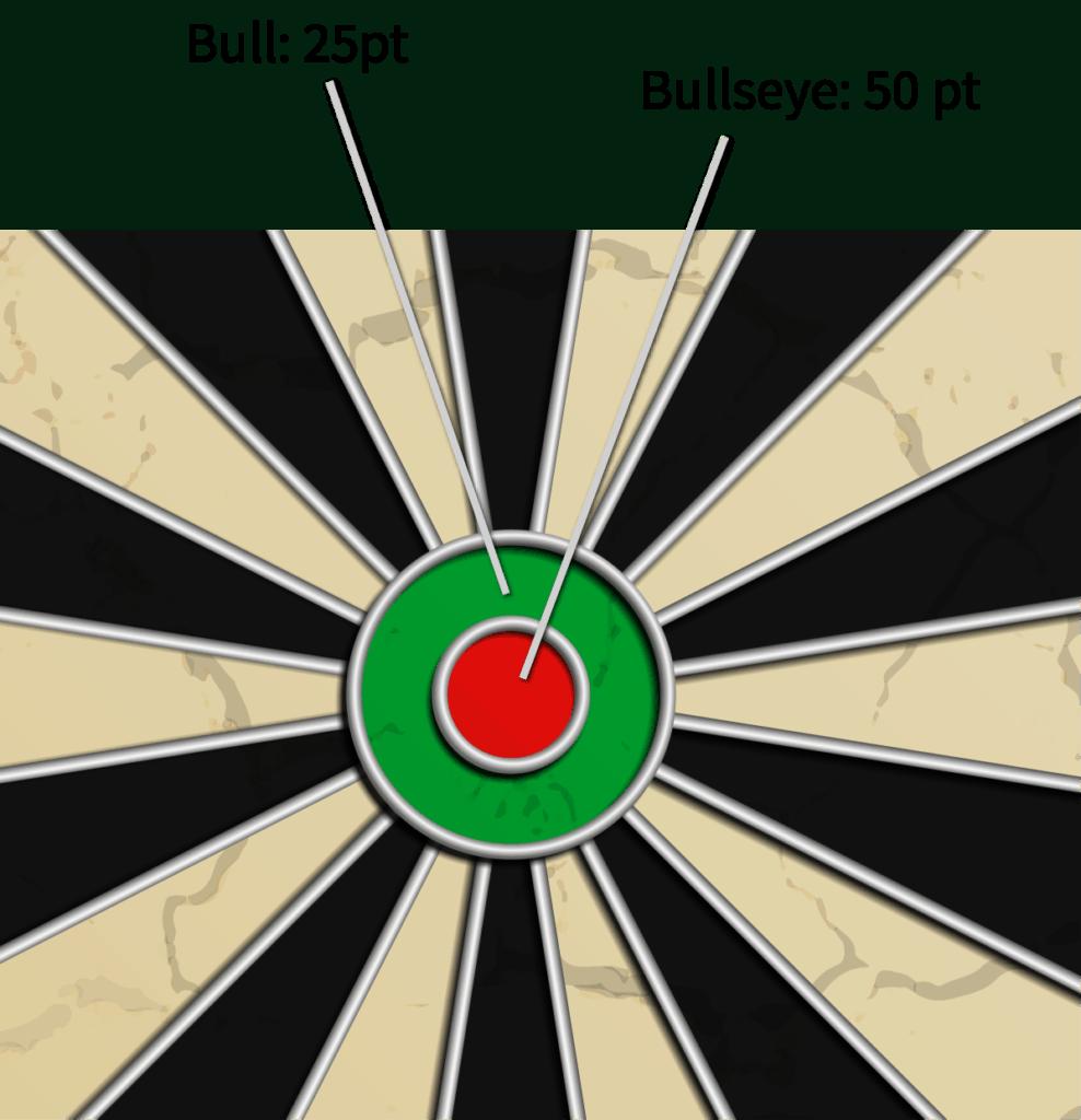 darts roos